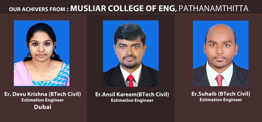 Musliar College of Eng
